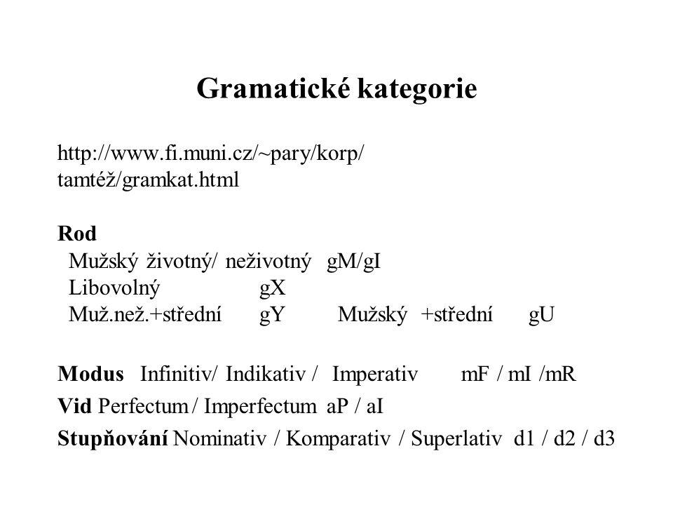 Gramatické kategorie