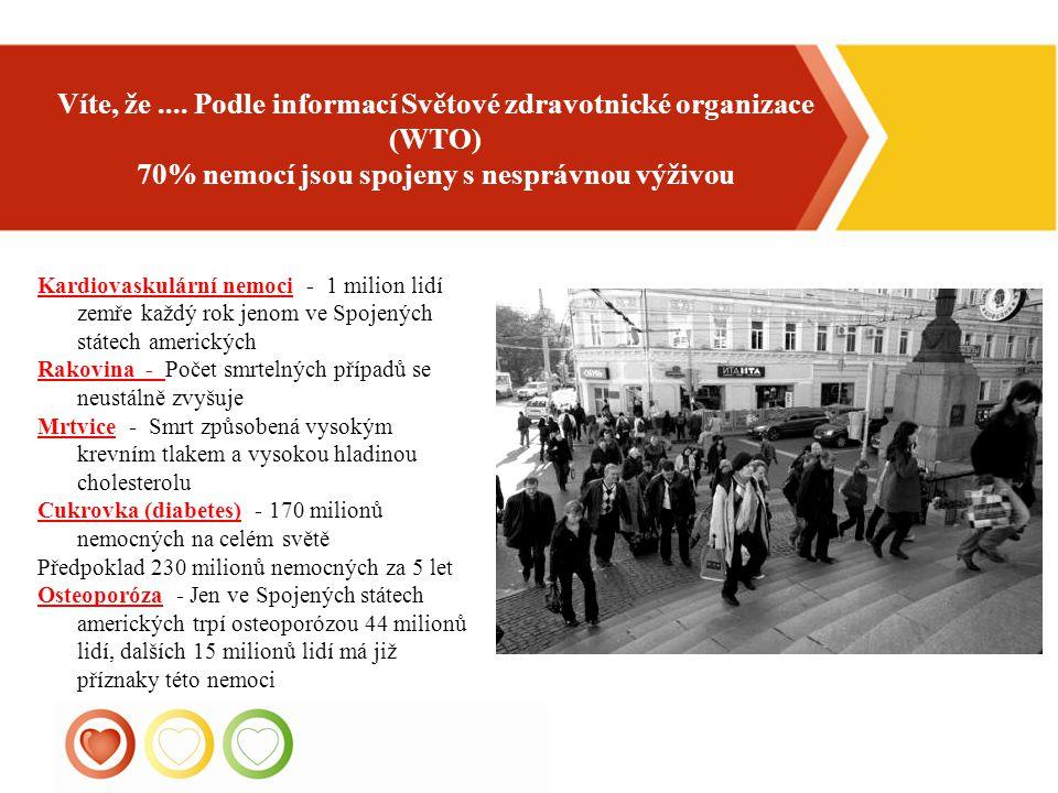 Víte, že .... Podle informací Světové zdravotnické organizace (WTO)