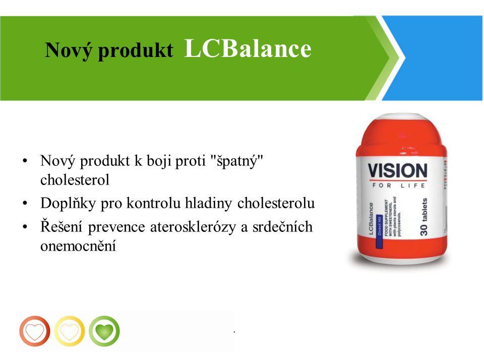 Nový produkt LCBalance