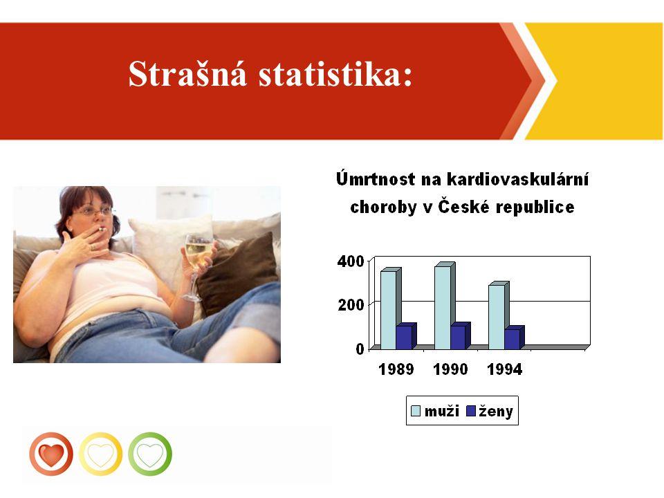 Strašná statistika: