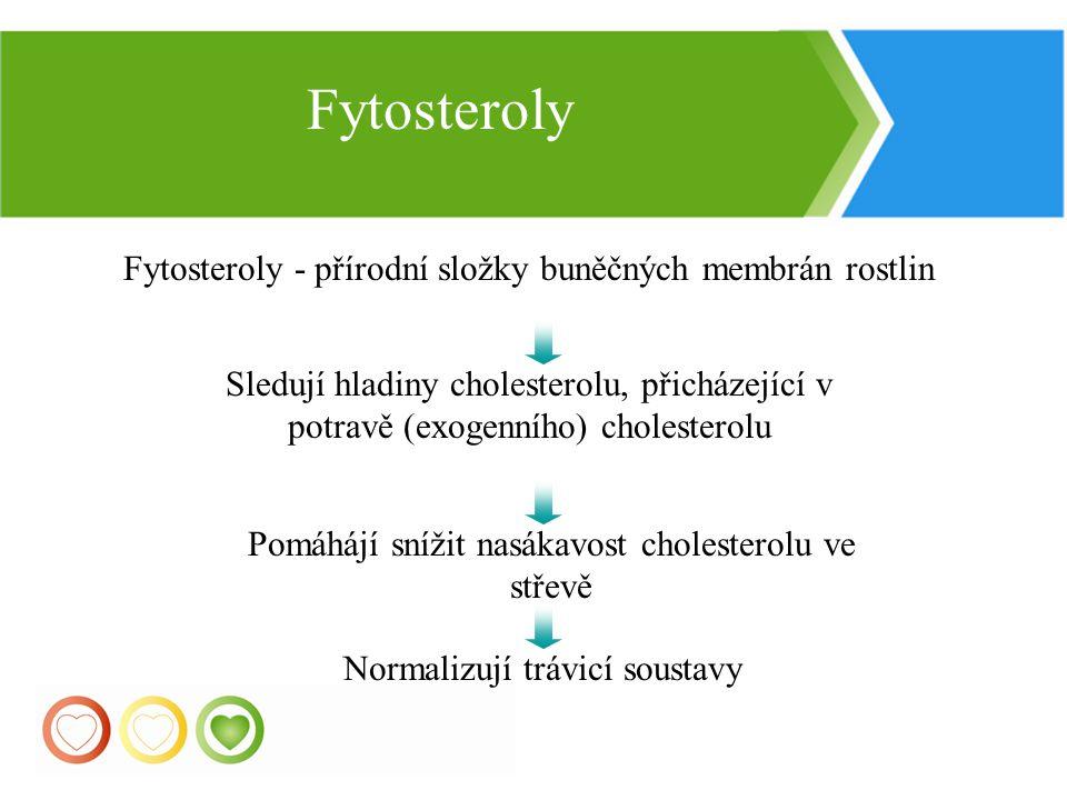 Fytosteroly Fytosteroly - přírodní složky buněčných membrán rostlin