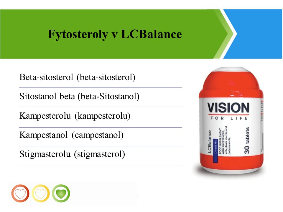 Fytosteroly v LCBalance