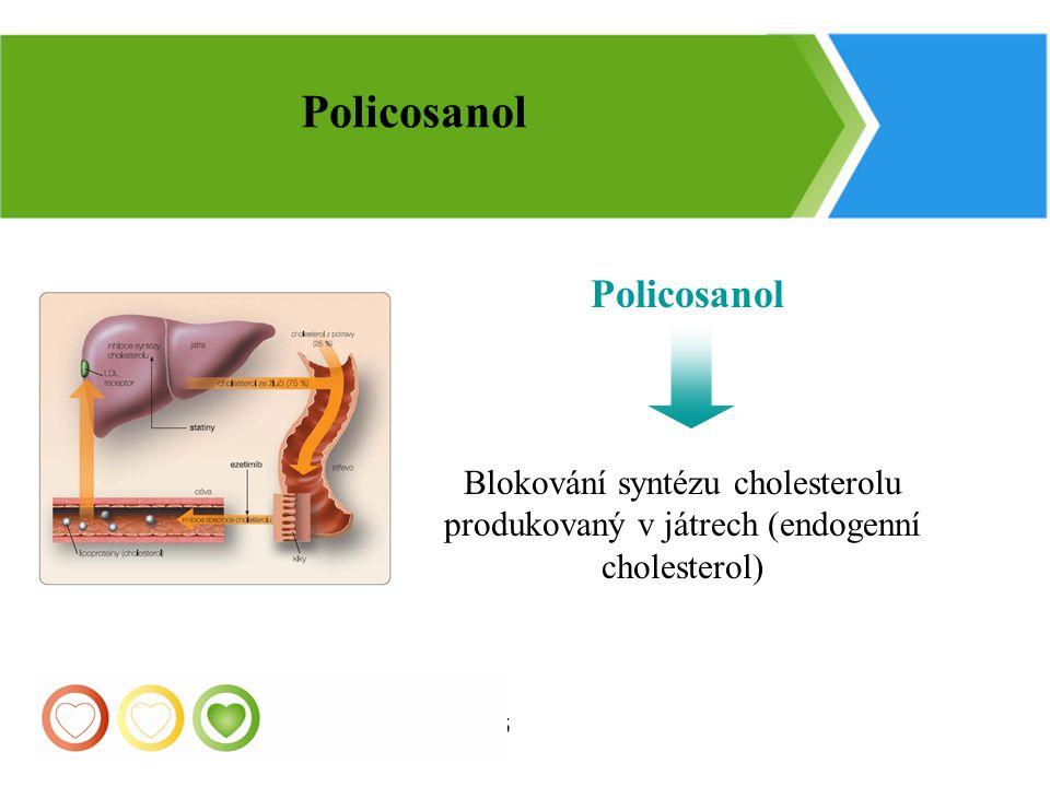 Policosanol Policosanol