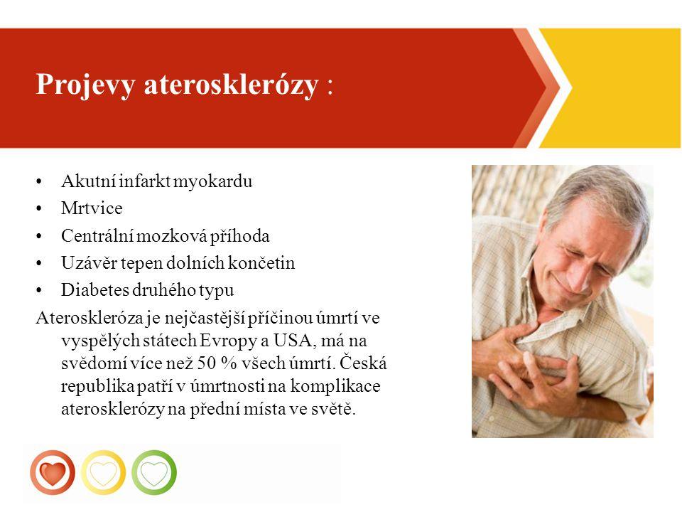 Projevy aterosklerózy :