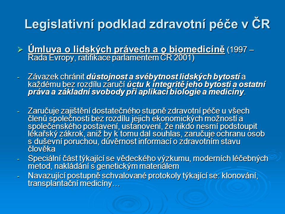 Legislativní podklad zdravotní péče v ČR