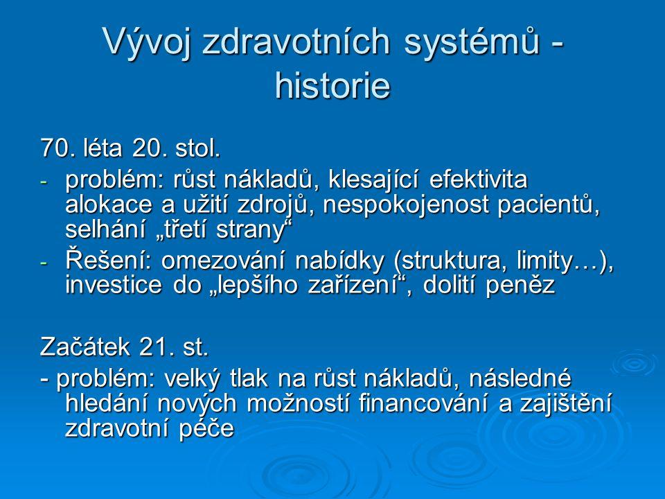 Vývoj zdravotních systémů - historie