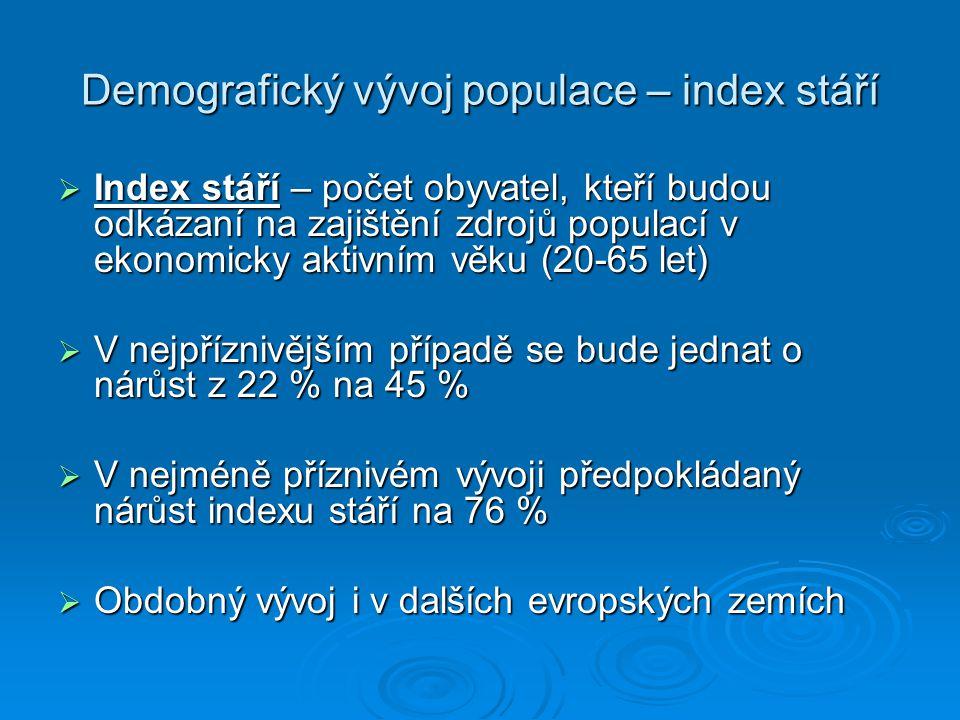 Demografický vývoj populace – index stáří