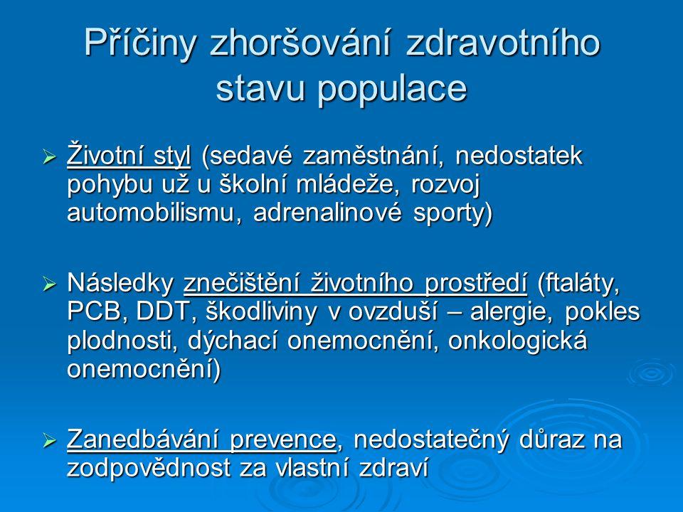 Příčiny zhoršování zdravotního stavu populace
