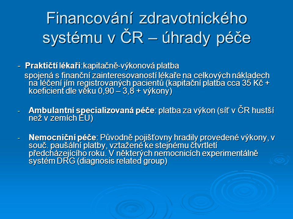 Financování zdravotnického systému v ČR – úhrady péče
