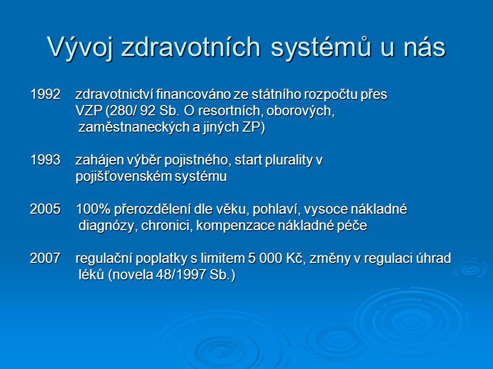 Vývoj zdravotních systémů u nás