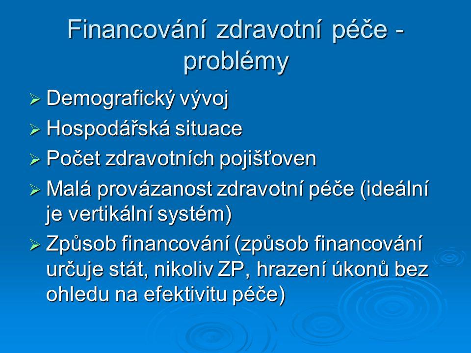 Financování zdravotní péče - problémy