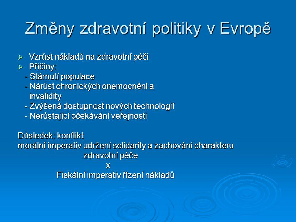 Změny zdravotní politiky v Evropě