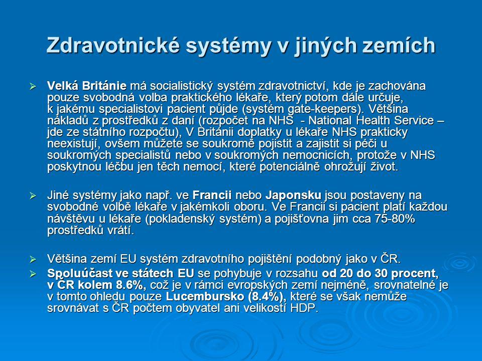 Zdravotnické systémy v jiných zemích