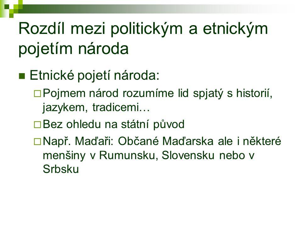 Rozdíl mezi politickým a etnickým pojetím národa