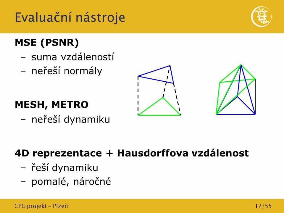 Evaluační nástroje MSE (PSNR) suma vzdáleností neřeší normály