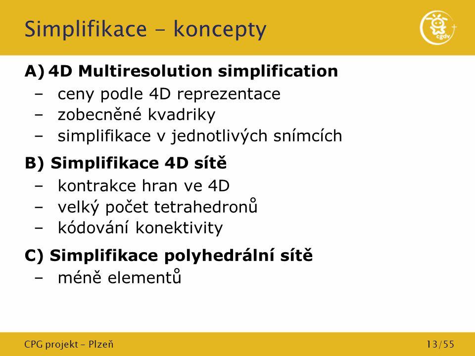 Simplifikace - koncepty