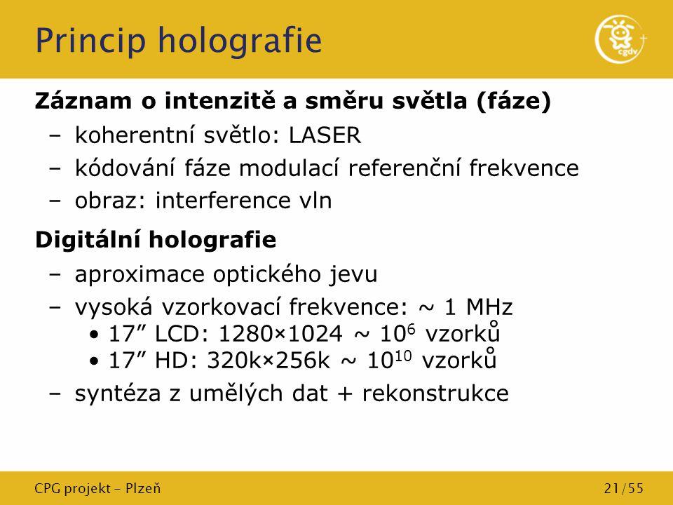 Princip holografie Záznam o intenzitě a směru světla (fáze)