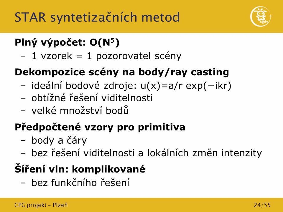 STAR syntetizačních metod