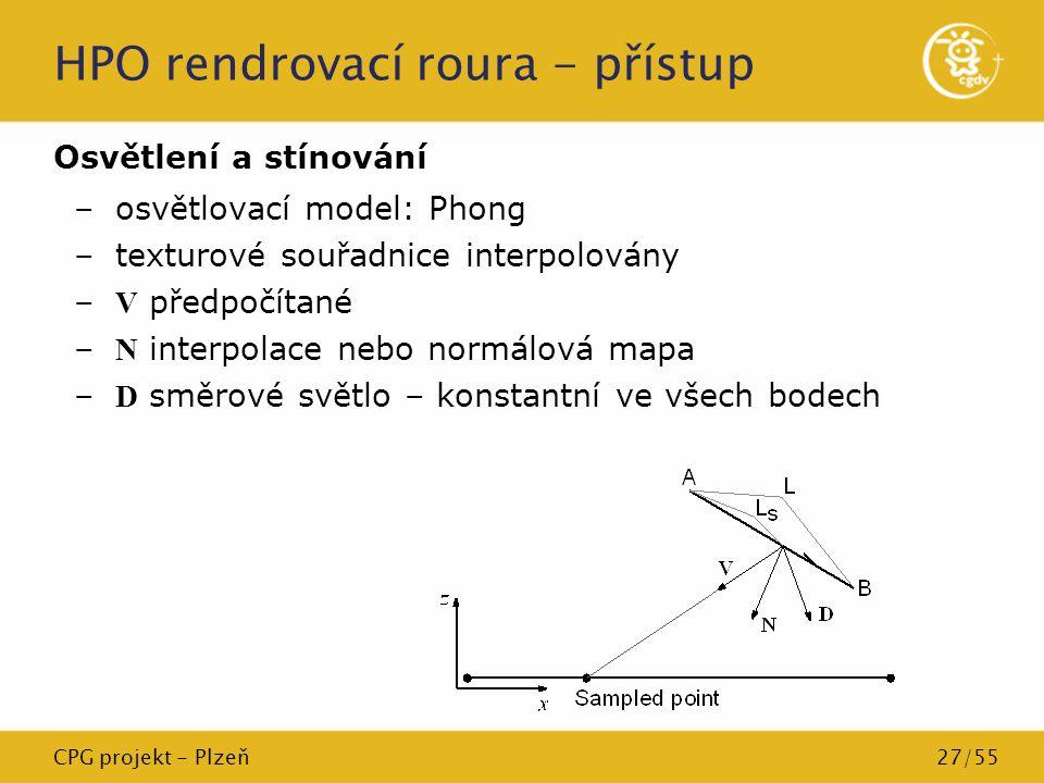 HPO rendrovací roura - přístup
