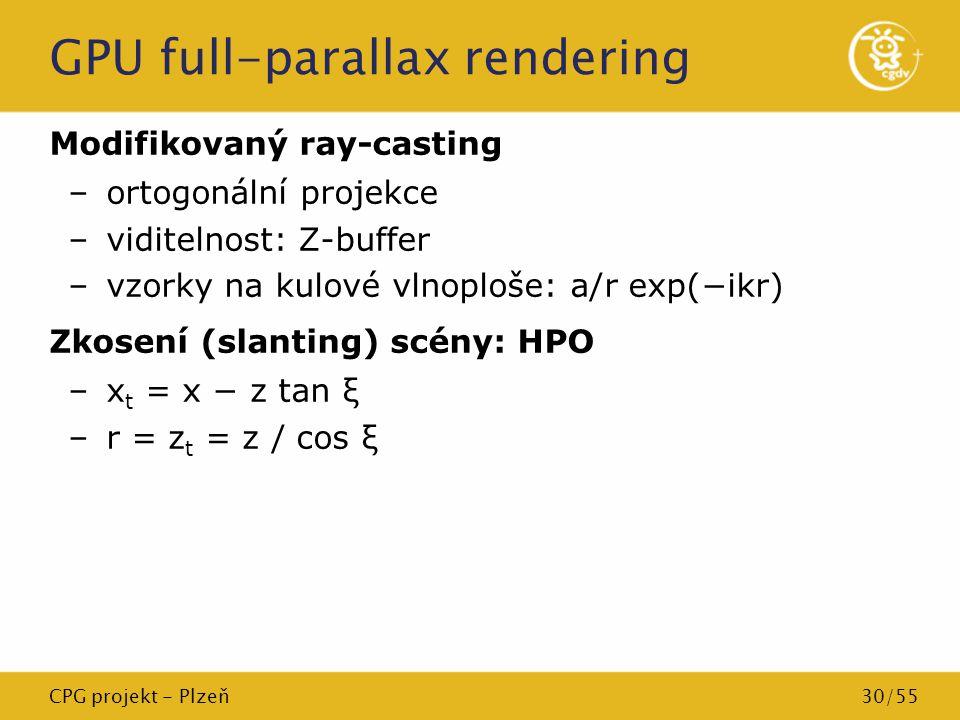 GPU full-parallax rendering