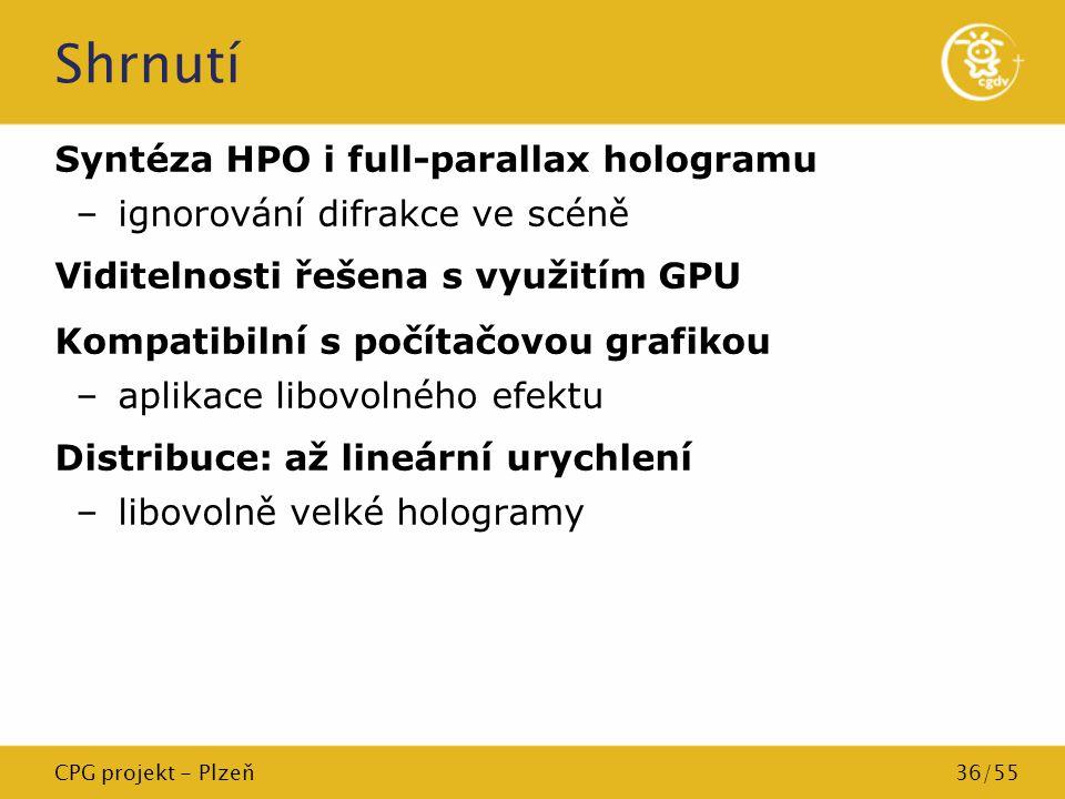 Shrnutí Syntéza HPO i full-parallax hologramu