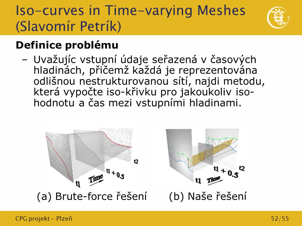 Iso-curves in Time-varying Meshes (Slavomír Petrík)