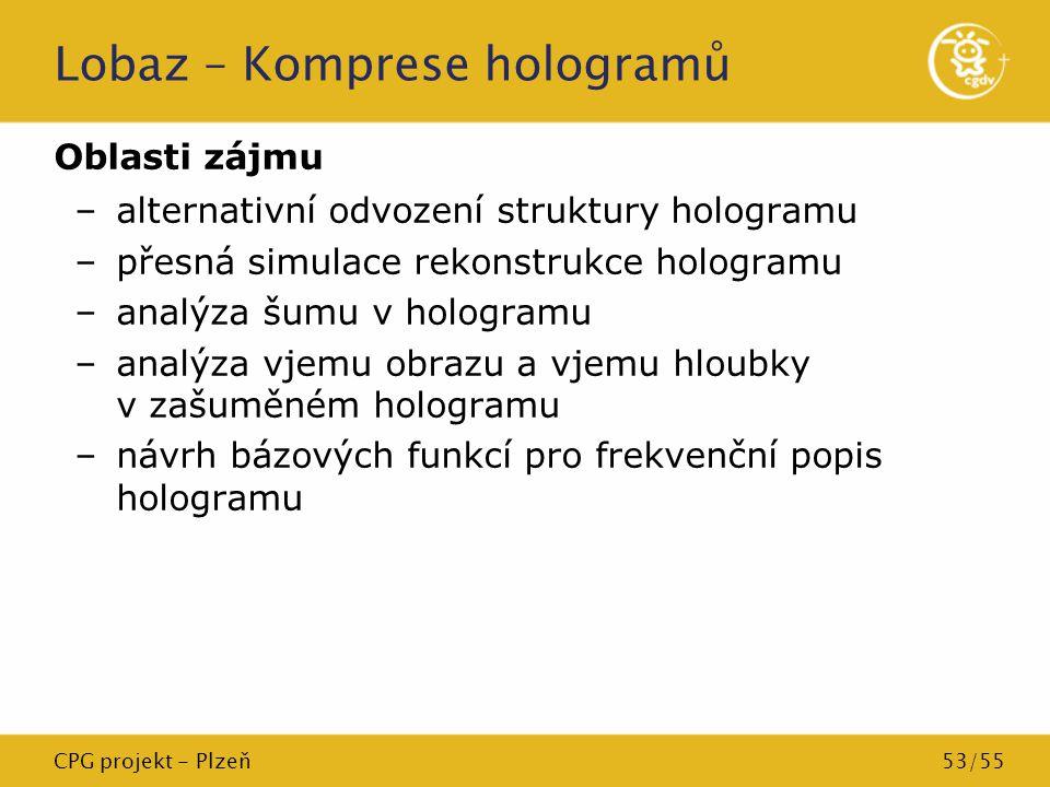 Lobaz – Komprese hologramů