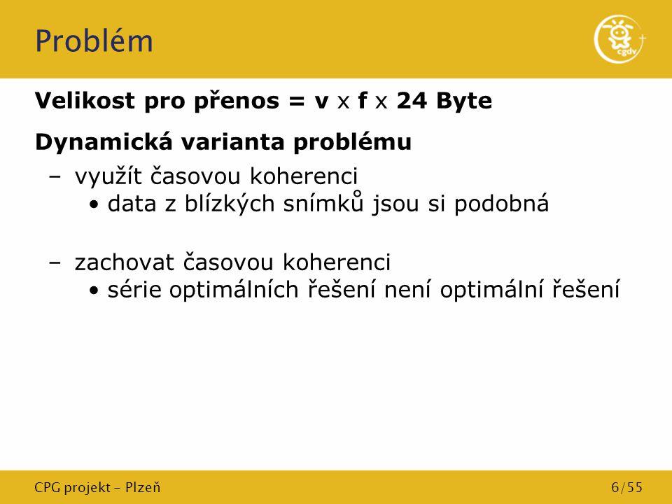 Problém Velikost pro přenos = v x f x 24 Byte
