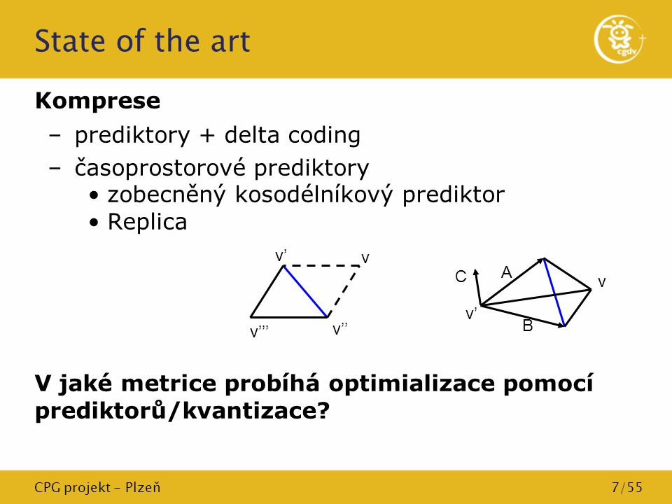 State of the art Komprese prediktory + delta coding