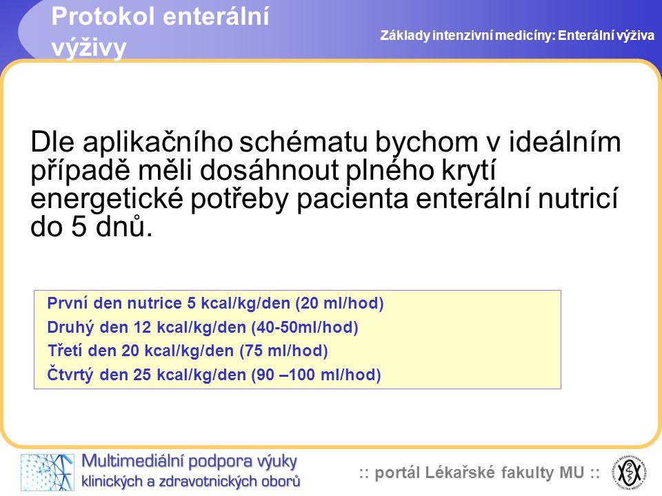 Protokol enterální výživy