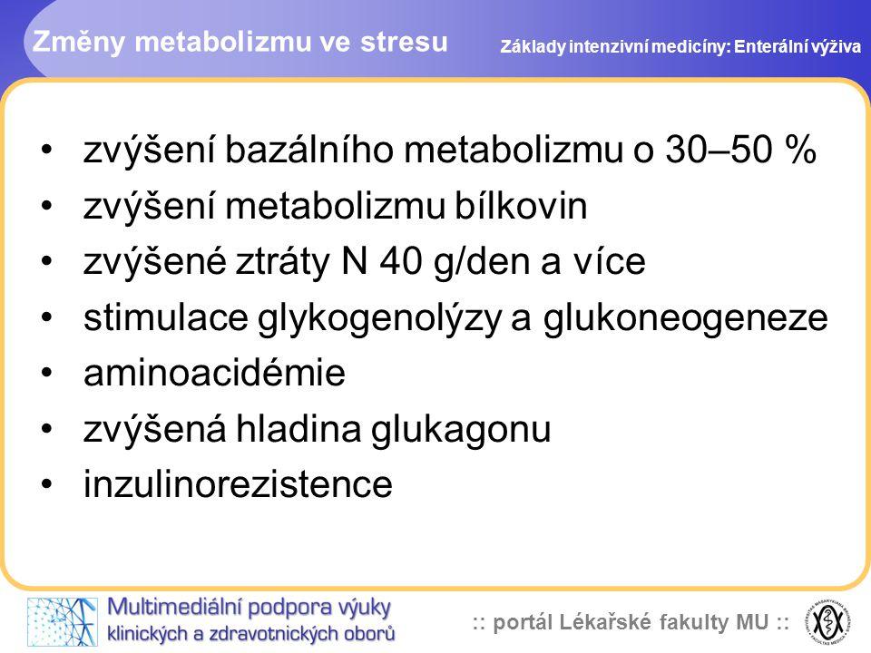 Změny metabolizmu ve stresu