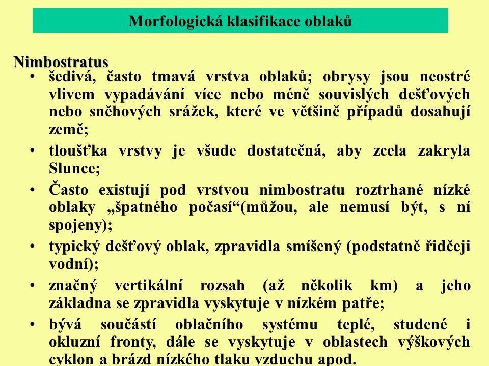 Morfologická klasifikace oblaků