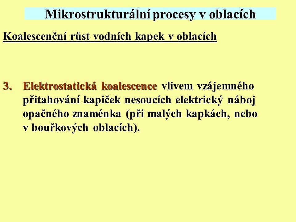 Mikrostrukturální procesy v oblacích