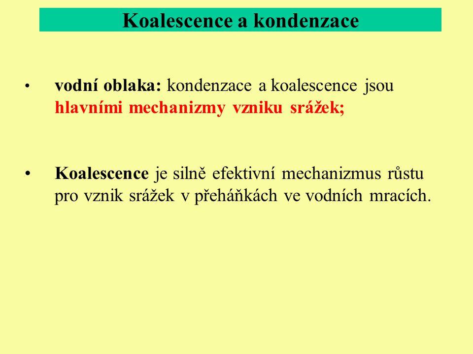 Koalescence a kondenzace