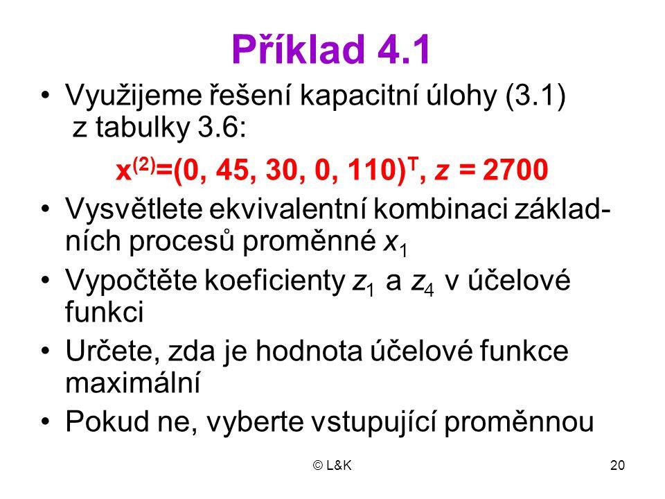 Příklad 4.1 Využijeme řešení kapacitní úlohy (3.1) z tabulky 3.6: