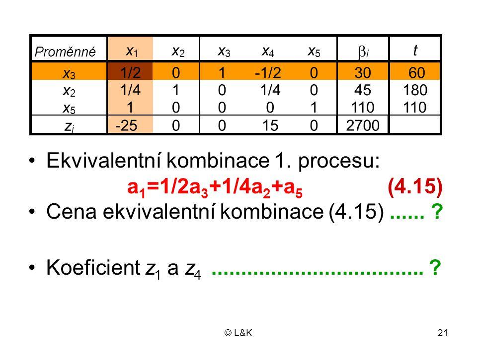 Ekvivalentní kombinace 1. procesu: a1=1/2a3+1/4a2+a5 (4.15)