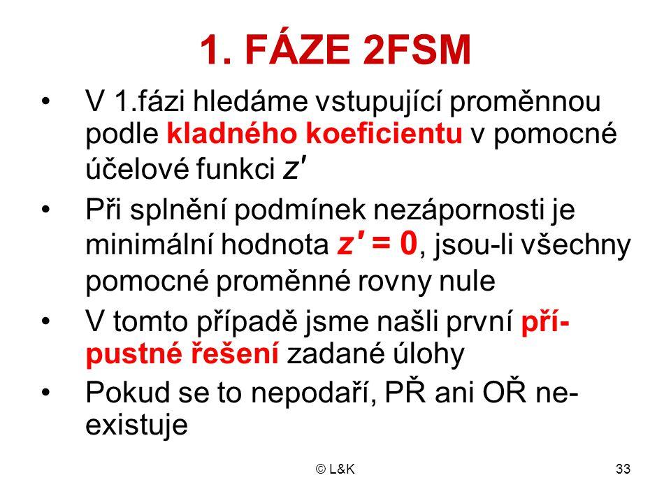 1. FÁZE 2FSM V 1.fázi hledáme vstupující proměnnou podle kladného koeficientu v pomocné účelové funkci z