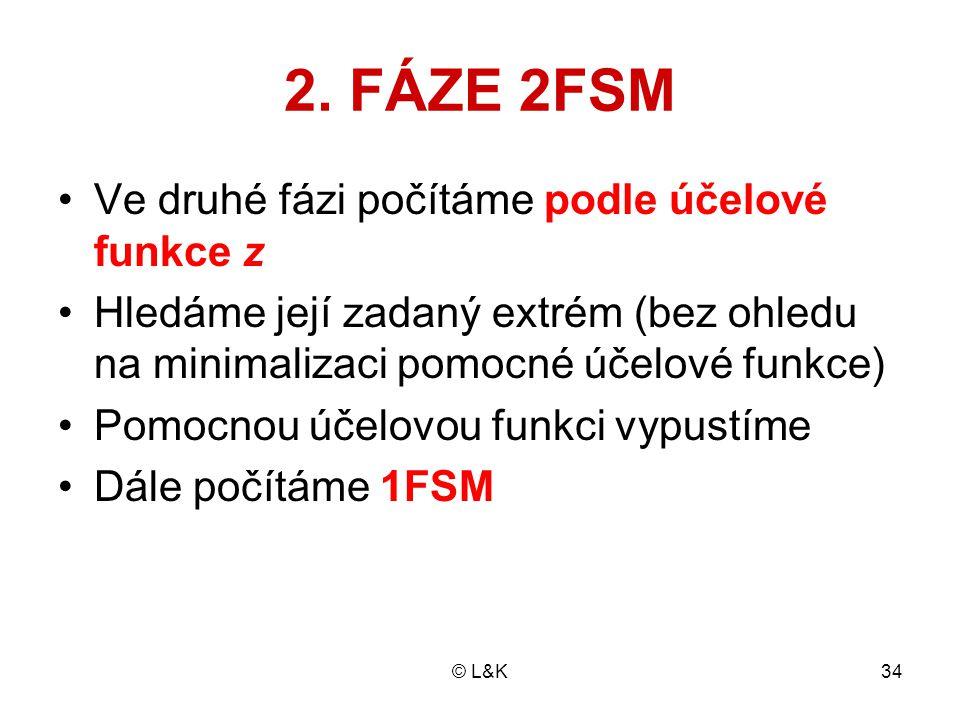 2. FÁZE 2FSM Ve druhé fázi počítáme podle účelové funkce z