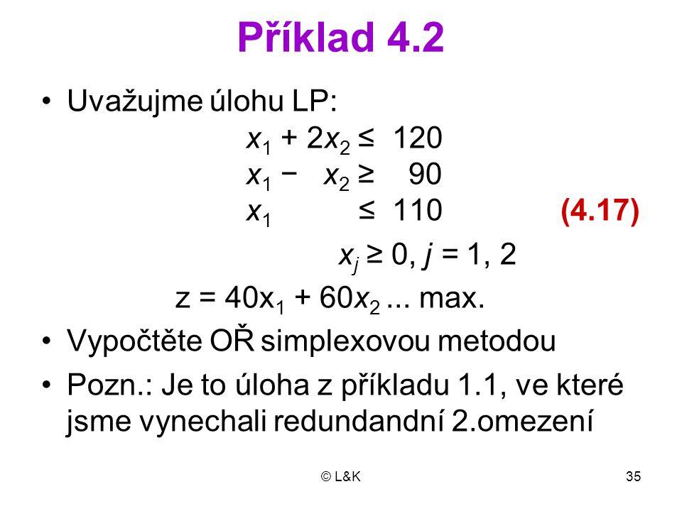 Příklad 4.2 Uvažujme úlohu LP: x1 + 2x2 ≤ 120 x1 − x2 ≥ 90