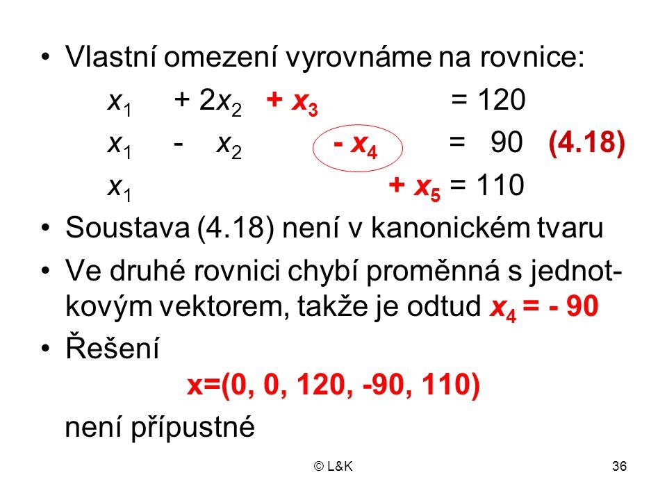 Vlastní omezení vyrovnáme na rovnice: x1 + 2x2 + x3 = 120