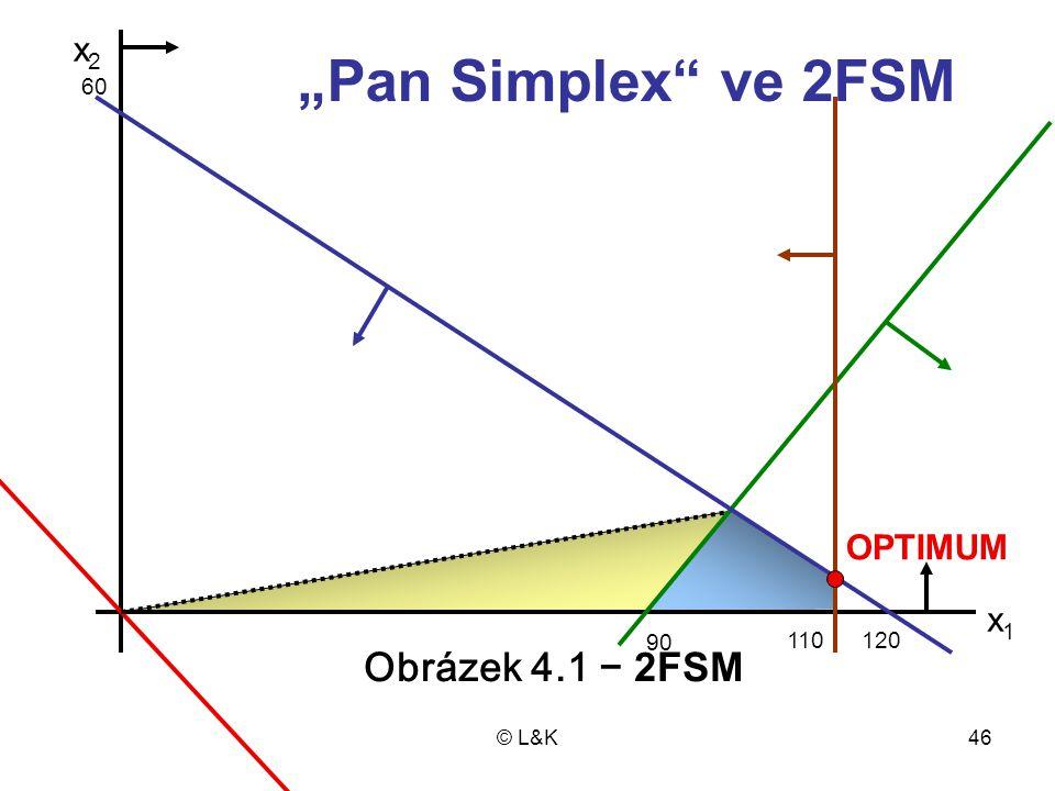 """Pan Simplex ve 2FSM Obrázek 4.1 − 2FSM x2 OPTIMUM x1 60 90 110 120"