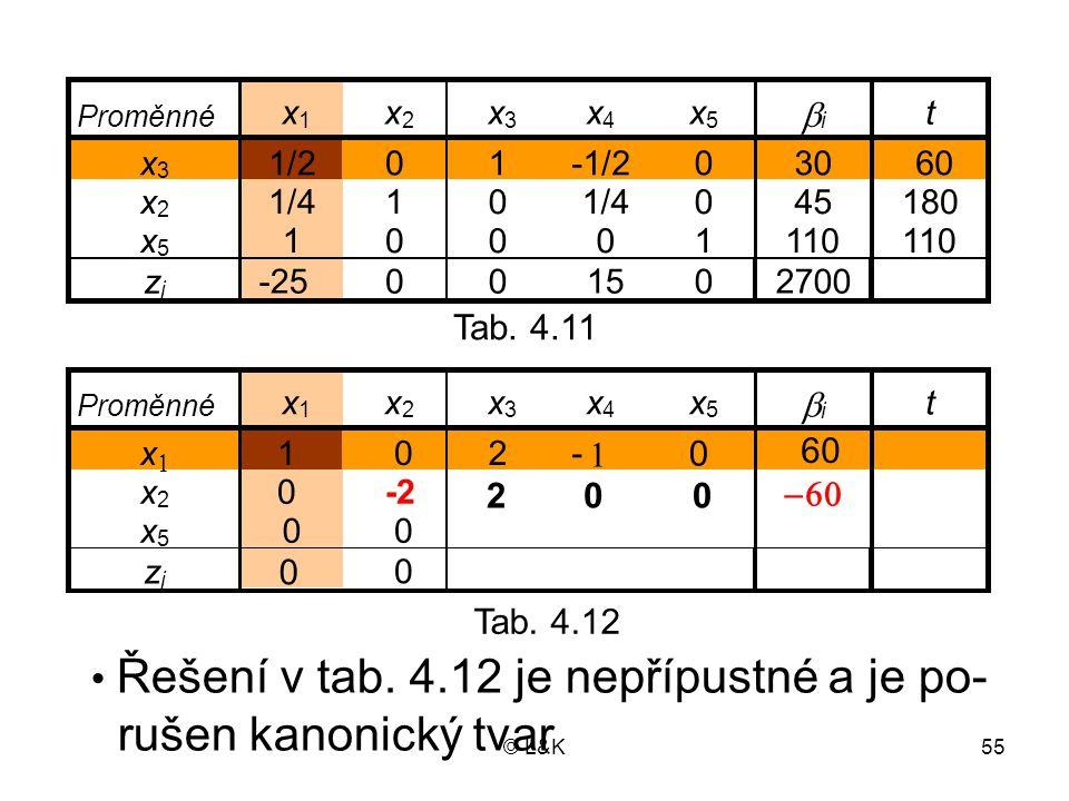 rušen kanonický tvar Řešení v tab. 4.12 je nepřípustné a je po- 
