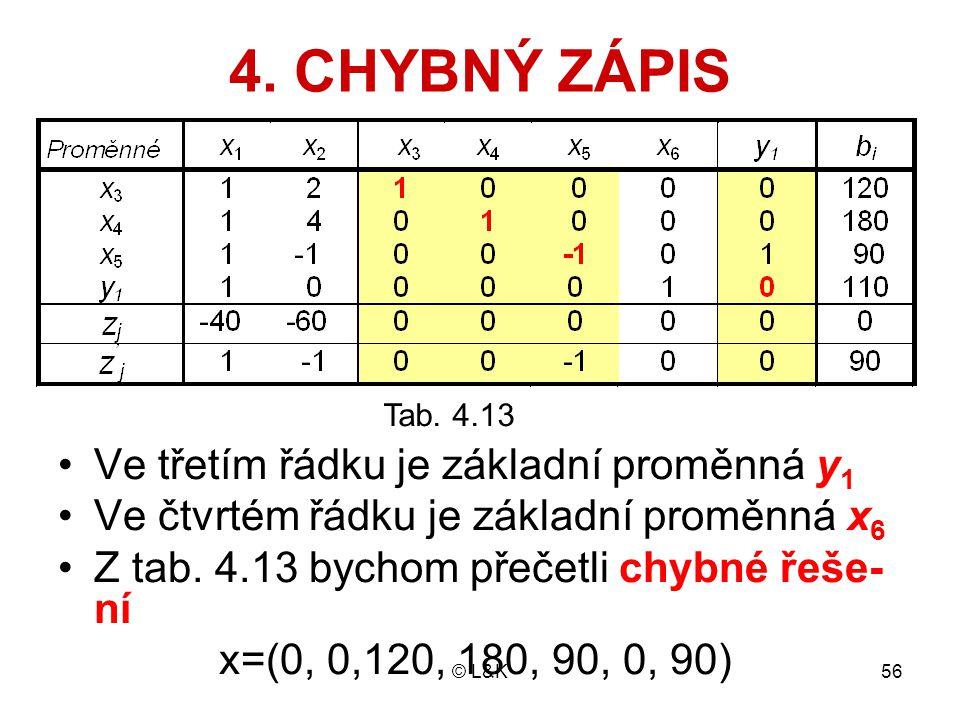 4. CHYBNÝ ZÁPIS Ve třetím řádku je základní proměnná y1