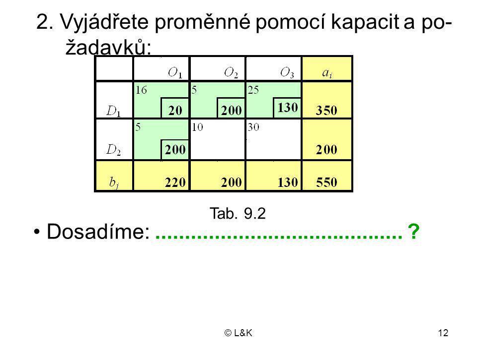 2. Vyjádřete proměnné pomocí kapacit a po- žadavků: