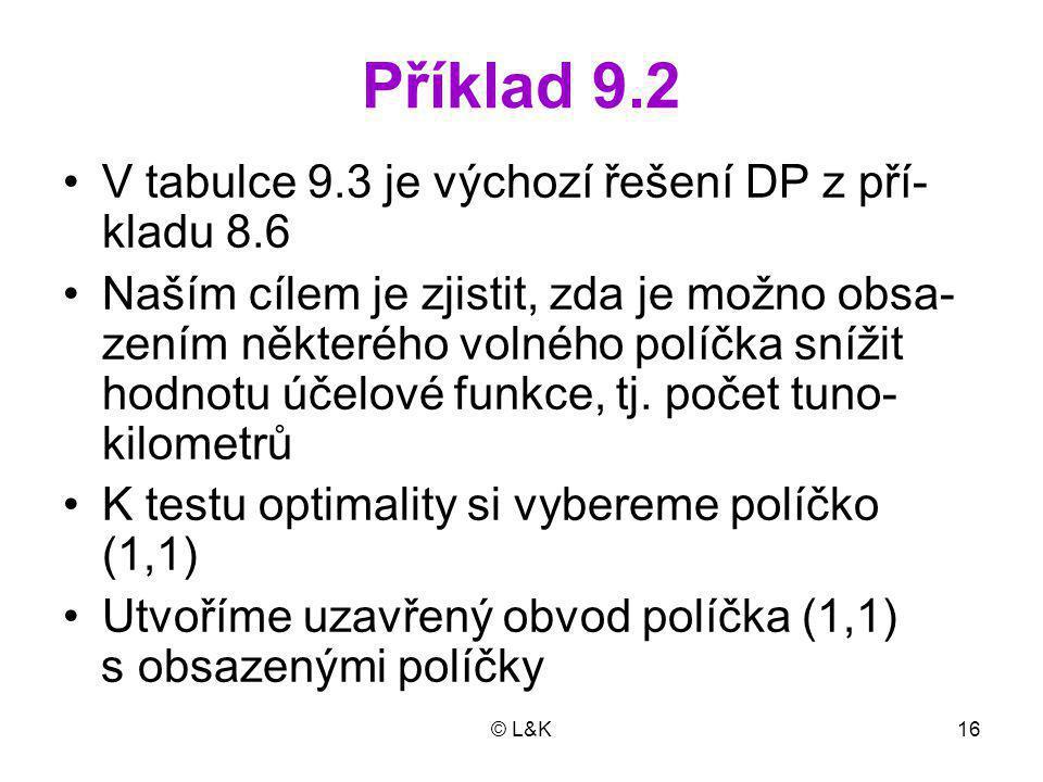 Příklad 9.2 V tabulce 9.3 je výchozí řešení DP z pří-kladu 8.6