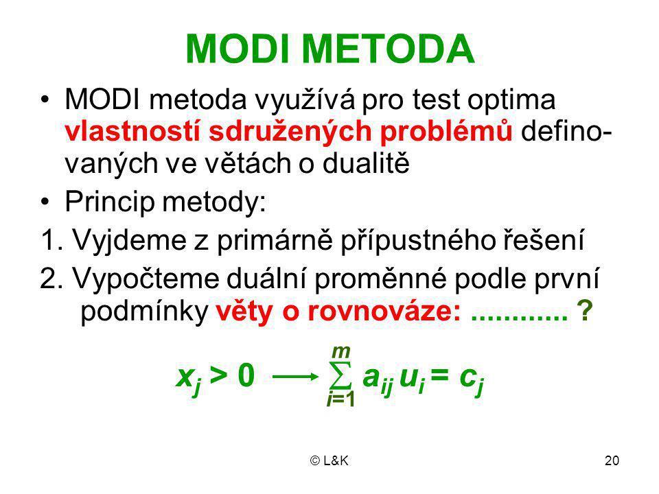 MODI METODA xj > 0  aij ui = cj