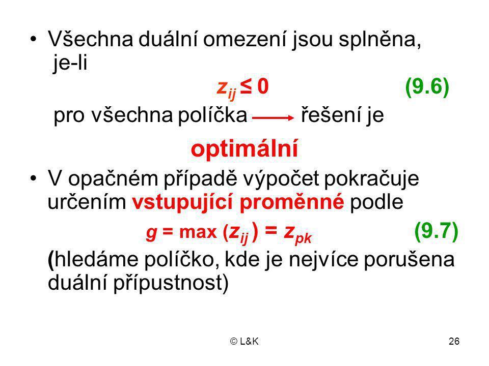 optimální Všechna duální omezení jsou splněna, je-li zij ≤ 0 (9.6)