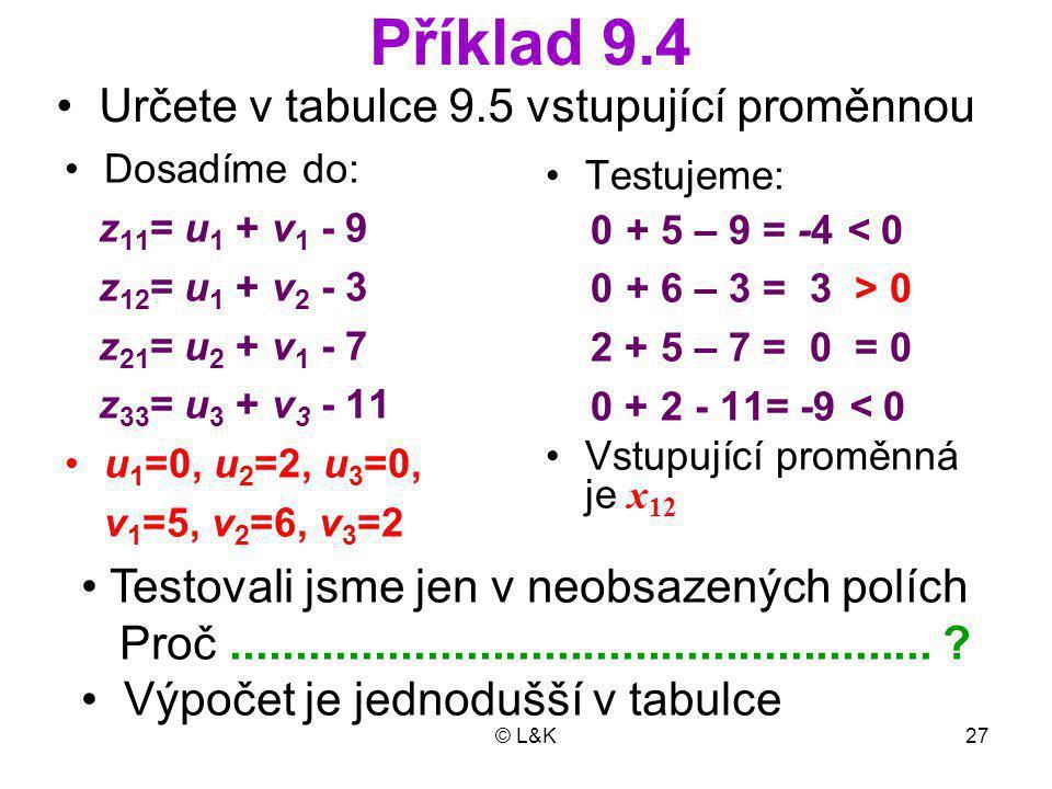 Příklad 9.4 • Určete v tabulce 9.5 vstupující proměnnou