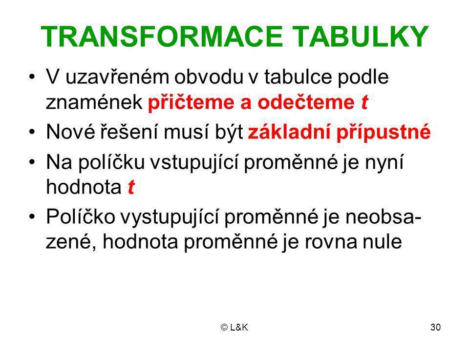 TRANSFORMACE TABULKY V uzavřeném obvodu v tabulce podle znamének přičteme a odečteme t. Nové řešení musí být základní přípustné.