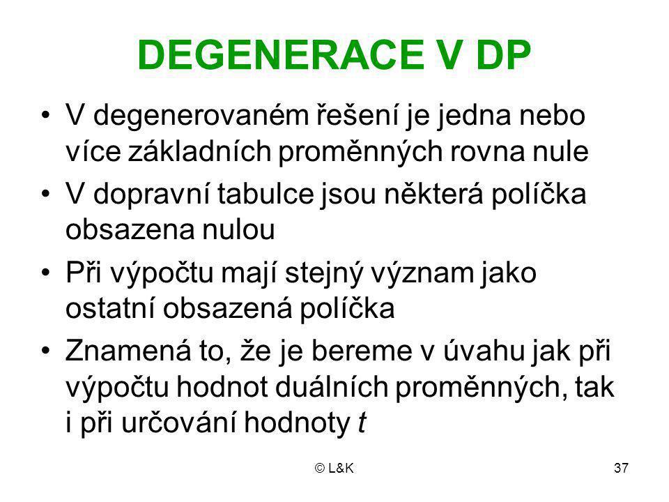 DEGENERACE V DP V degenerovaném řešení je jedna nebo více základních proměnných rovna nule. V dopravní tabulce jsou některá políčka obsazena nulou.